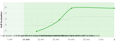 Geddit_Graph