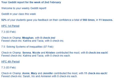 Geddit_weekly_report
