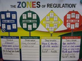 zones-of-regulation-strategies